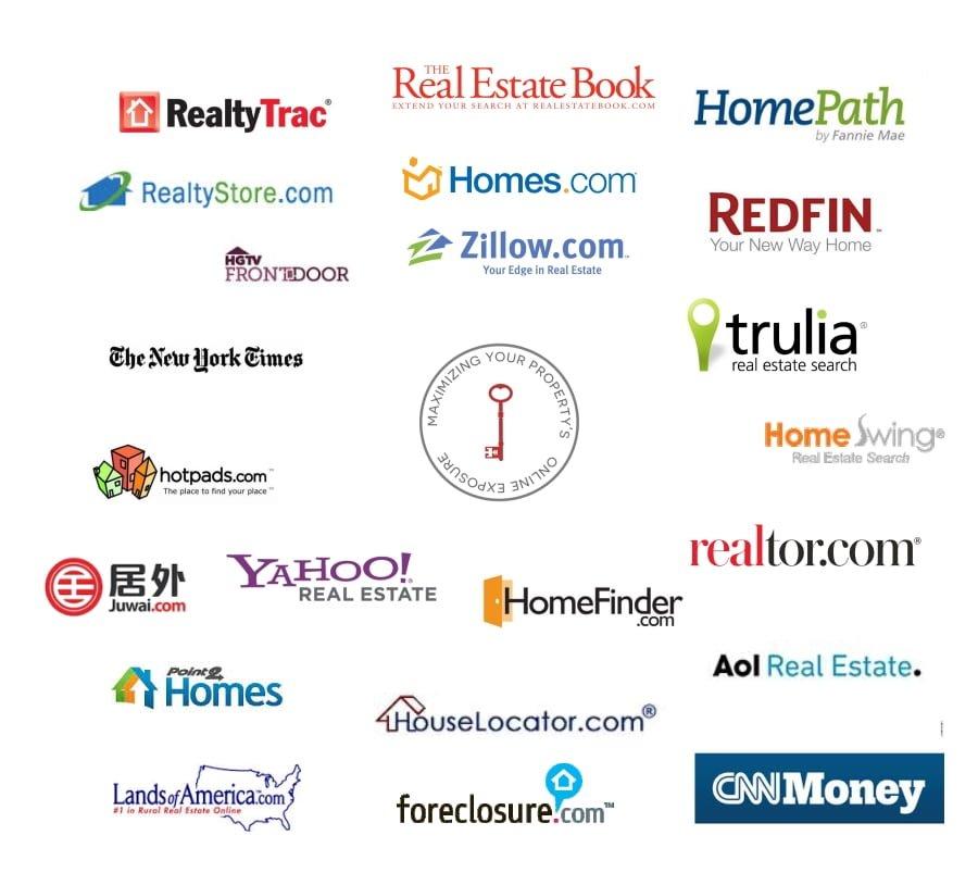 San Diego Real Estate Marketplaces