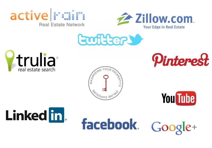 Social Media Marketing San Diego Homes